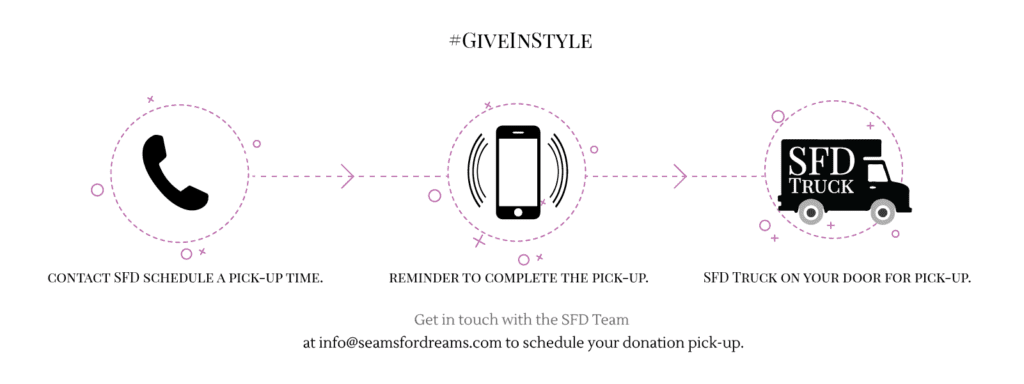 Donating Clothes Just Got Easier! - Introducing the SFD Truck